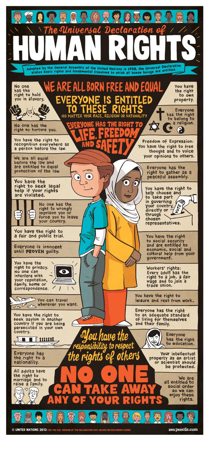 southafrica internationalhumanrightsday humanrights politics racism sexism misogyny feminism grabaflight